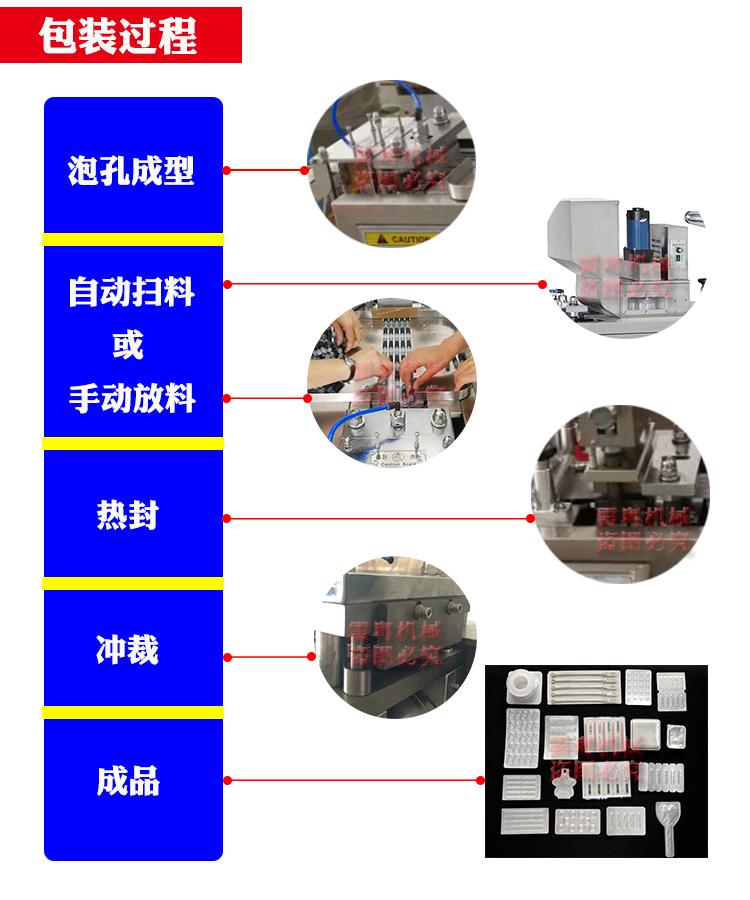 铝塑包装机-包装过程展示(通用).jpg